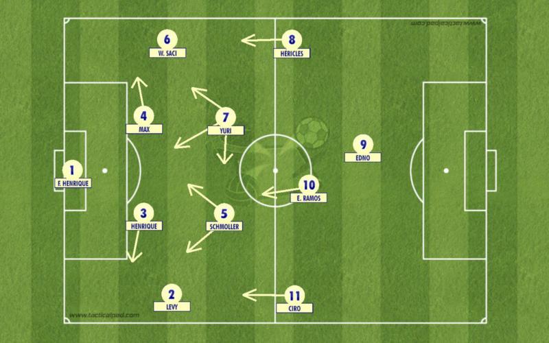 posicionamento e tática no futebol